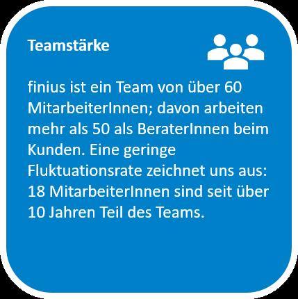 Teamstaerke
